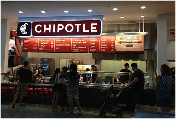 CHRS Weighs In On Chipotle Discrimination Case